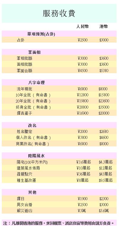 服務收費表